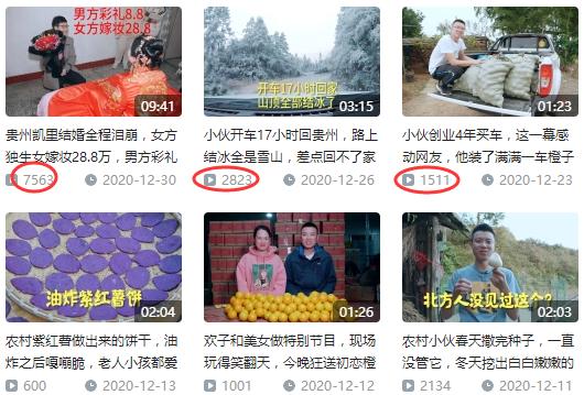 十万粉丝的自媒体号月收入有多少