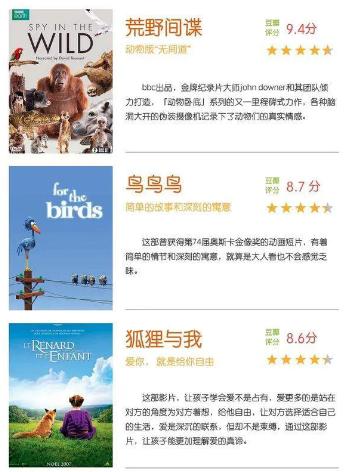 适合儿童看的电影20部,好看的经典儿童电影推荐