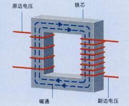 一文了解有载调压变压器和一般的变压器有什么区别