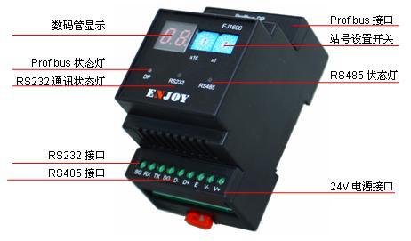 EJ1600各部功能介绍