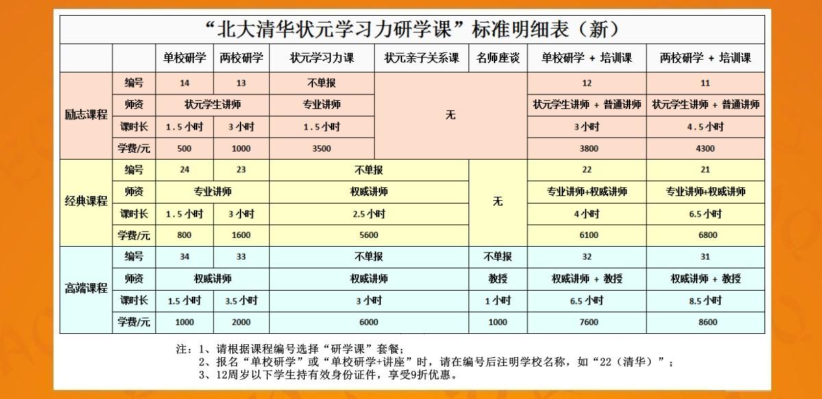 """""""北大清华状元学习力研学课""""课程价目表(新)"""
