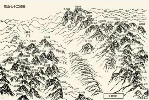 嵩山七十二峰位置、海拔及诗全在这里