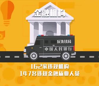 蚂蚁金服《反洗钱法》公益广告片