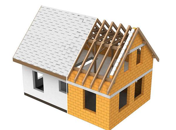 房屋鉴定是房屋的安全性和使用性检测